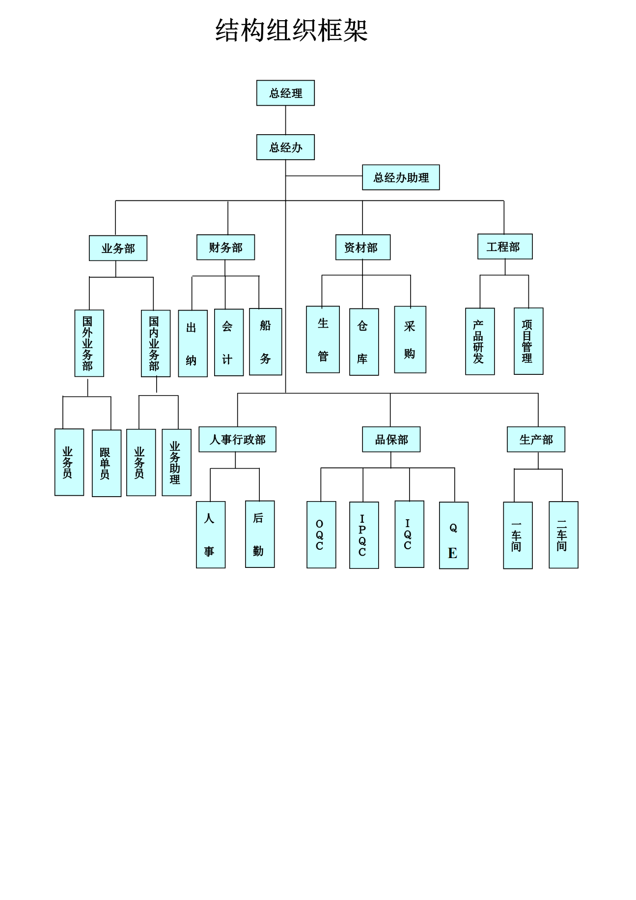 广州市雷斯盾电气科技发展有限公司